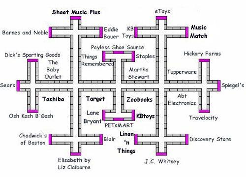 Mall Layout Plan