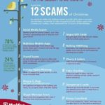 Don't Fall for These! The 12 Scams of Christmas