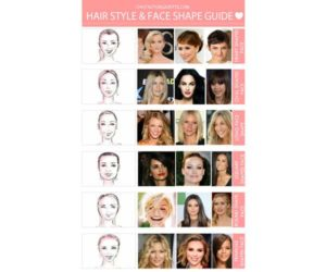 Best Bangs for Any Face Shape